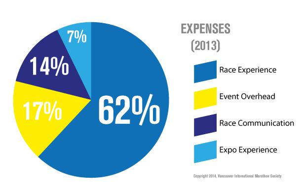 expenses-v2